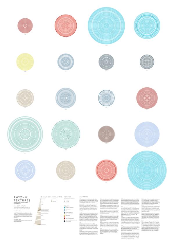 Rhythm-Textures-Poster.jpg