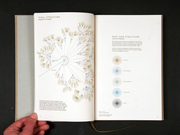 literary-organism-book_2.jpg