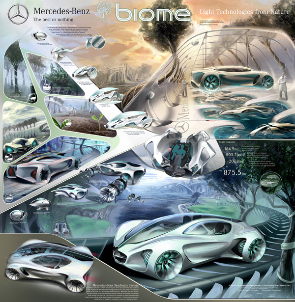 MERCEDES-BENZ BIOME 1:1