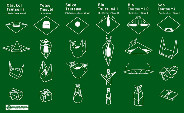 Furoshiki.jpg