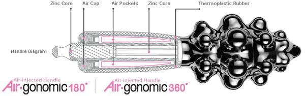 airgonomic.jpg