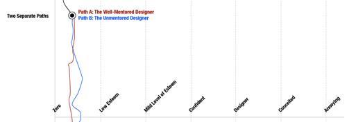 designpath.jpg